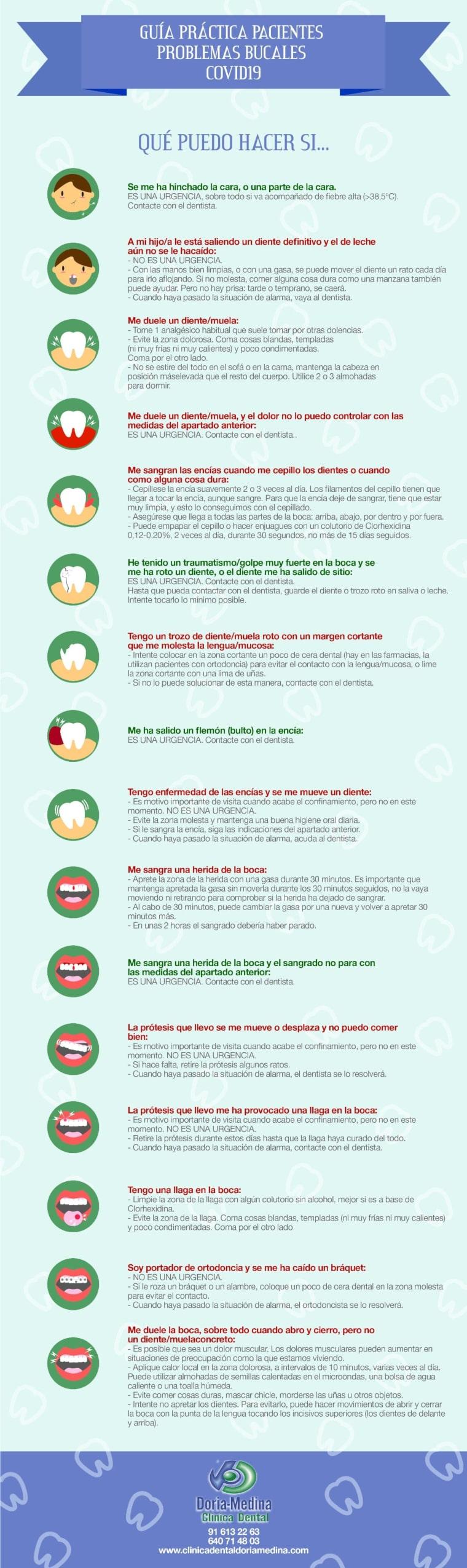 Guía de urgencias dentales